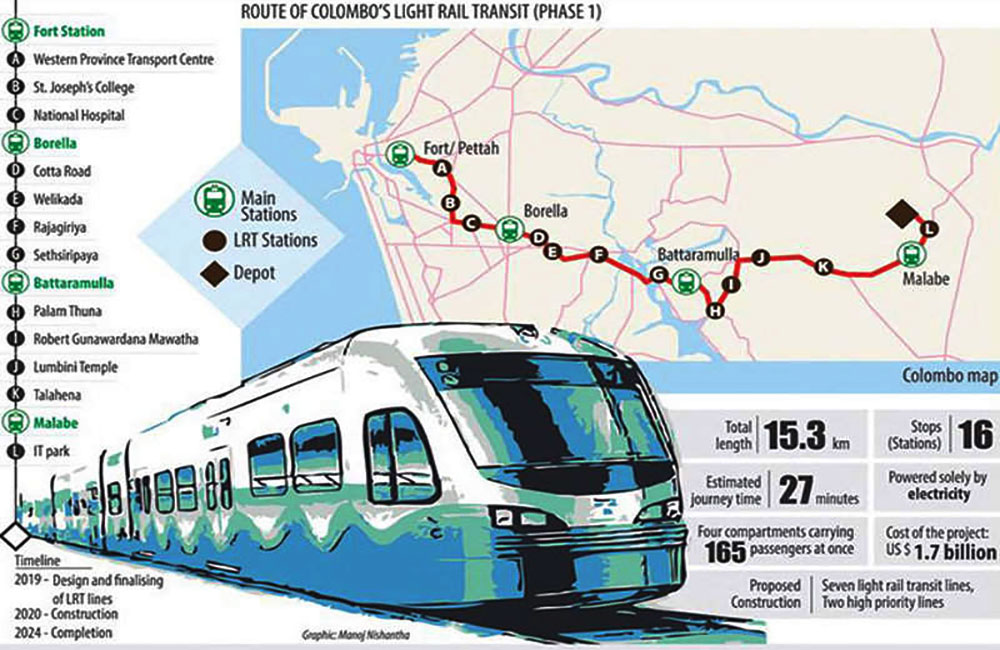 President suspends Colombo LRT project