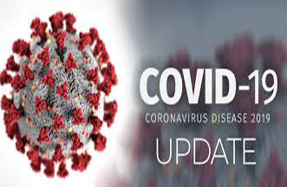 COVID-19 cases increase to 120